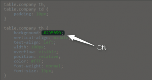 CSS 説明